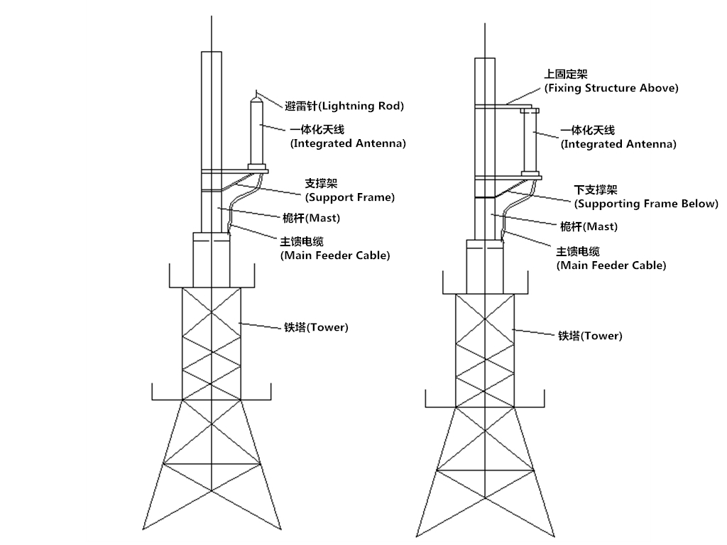 The Schematic Diagram Of An Integrated Wideband Vertical