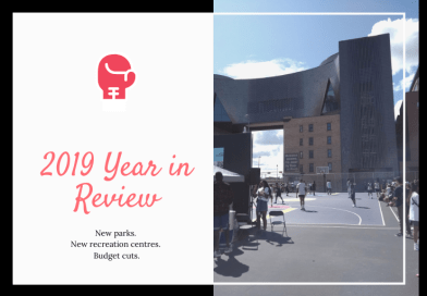 Looking Back on 2019 from a Fitness Perspective