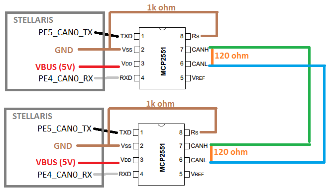 canbus-schematic