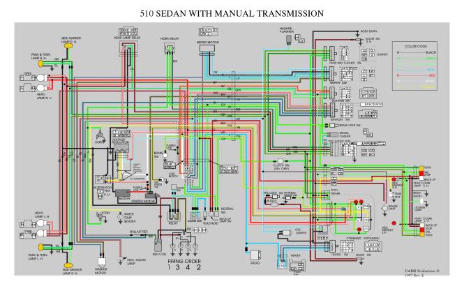 Ez Wiring Kit Diagram Ford Diagram Edelbrock Diagram Msd – Ez Wiring Harness Diagram