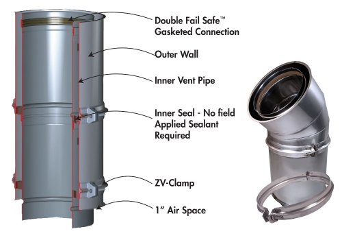 z vent special gas vent double wall z