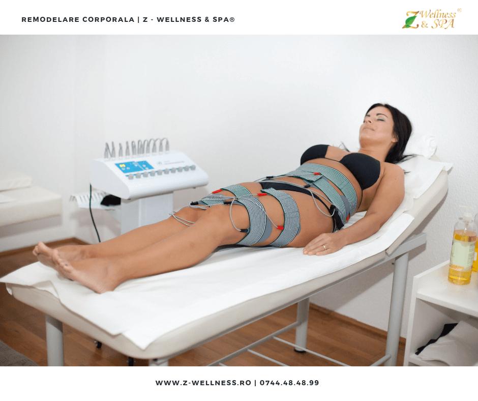 remodelare corporala