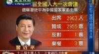 Los internautas chinos se mofan de los resultados: 2955 votos a favor, uno en contra y tres abstenciones.