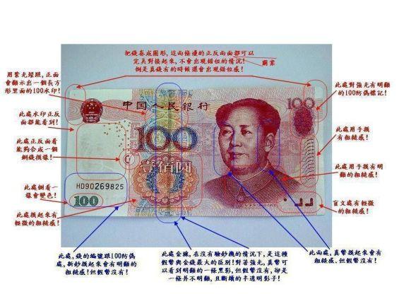 En Internet se pueden encontrar numerosos trucos (como en la imagen) para diferenciar entre los billetes falsos y los verdaderos.