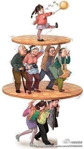 En la imagen se muestra lo que se conoce como el modelo social 2-4-1, en el que los jóvenes padres chinos tienen que cuidar de sus mayores y al mismo tiempo de su único hijo. Esta presión familiar forma parte de los motivos que mantienen tan estresados a los chinos.