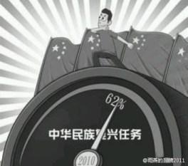Una de las viñetas publicadas en la prensa china sobre este tema. El 62% hace referencia al índice de 2010.