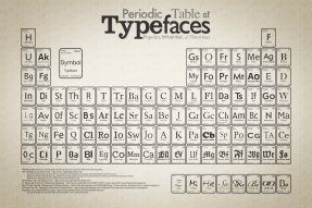 table-periodique-des-polices-de-caracteres