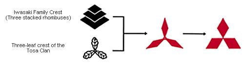 car-logo-mitsubishi