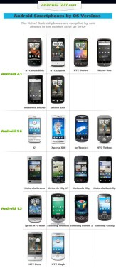 android parc