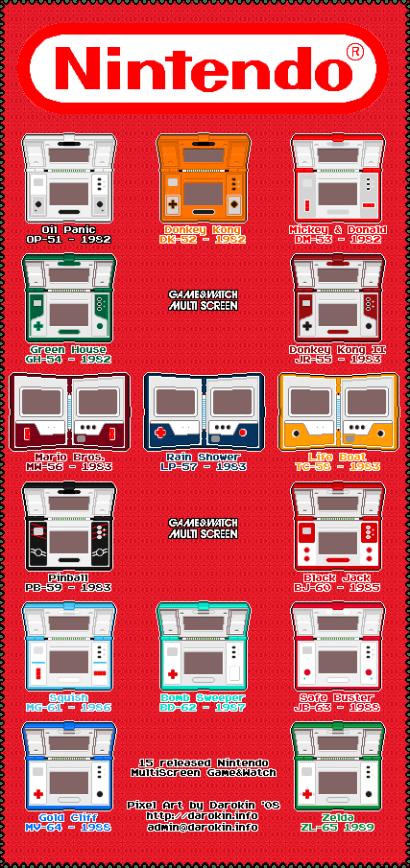 Nintendo_GameAndWatch_MultiScreen_WallFrame
