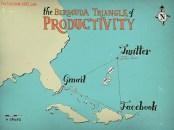 triangle des bermudes de la productivite