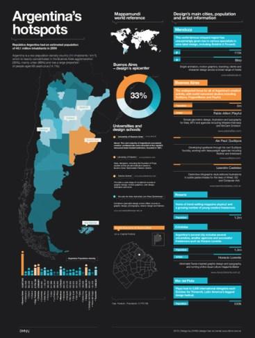 dhnn-argentina_info_new