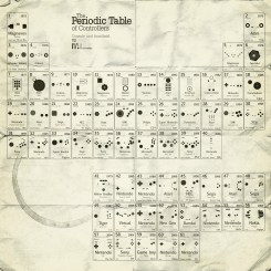 periodic_table_of_controllers