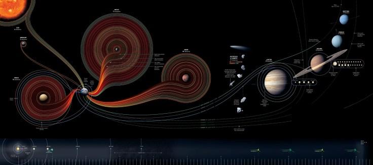 50 ans exploration espace