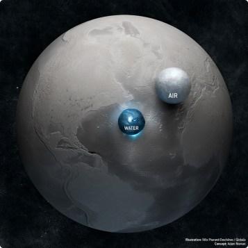 proportion air eau sur terre