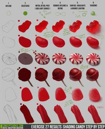 conceptcookie dessin bonbons