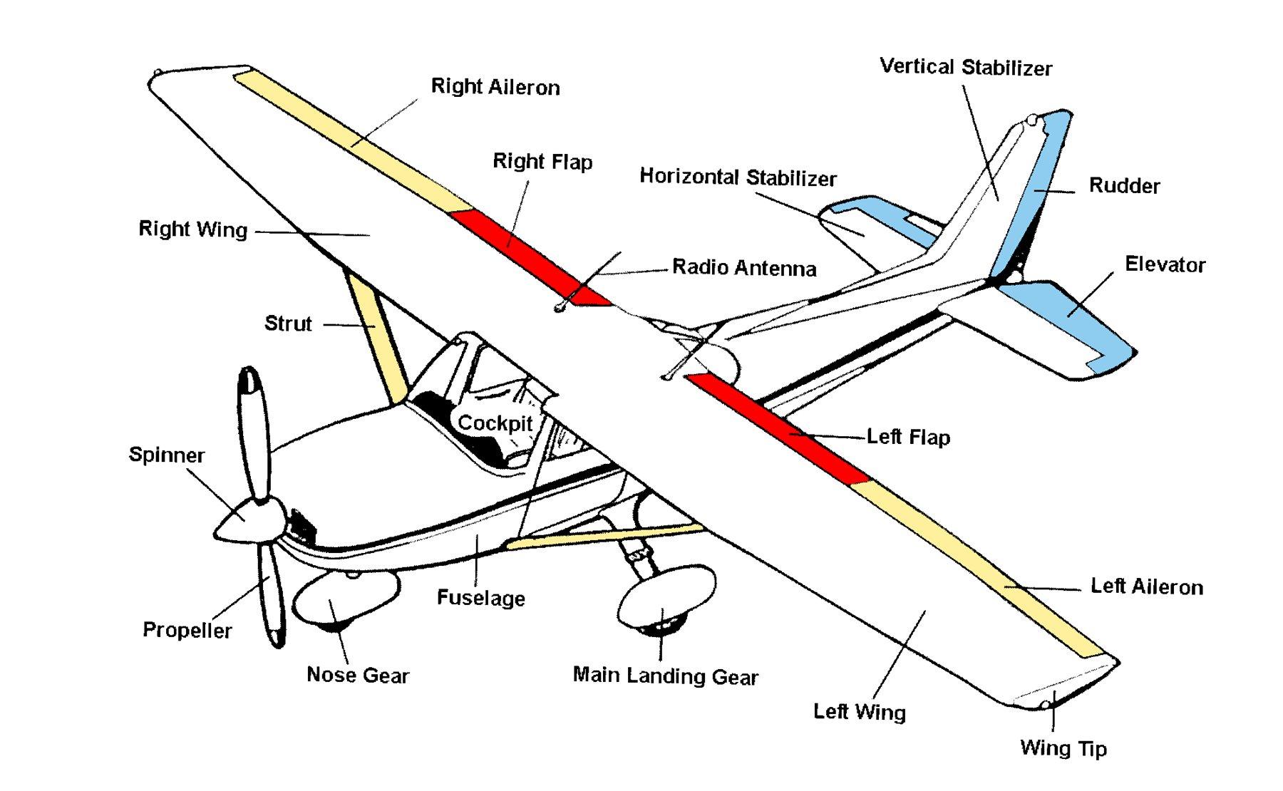 Aeroplane Ucaklar Cetinbal Gsm 90