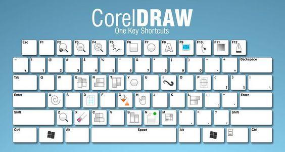 Modulul 2 Corel Draw