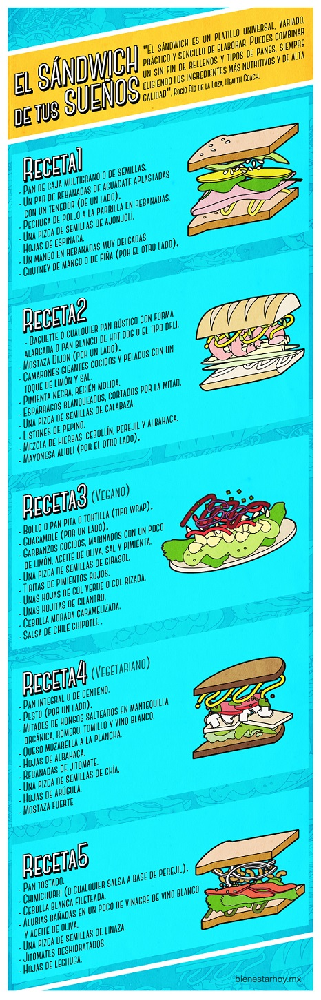 El-sandwich-food-revolution