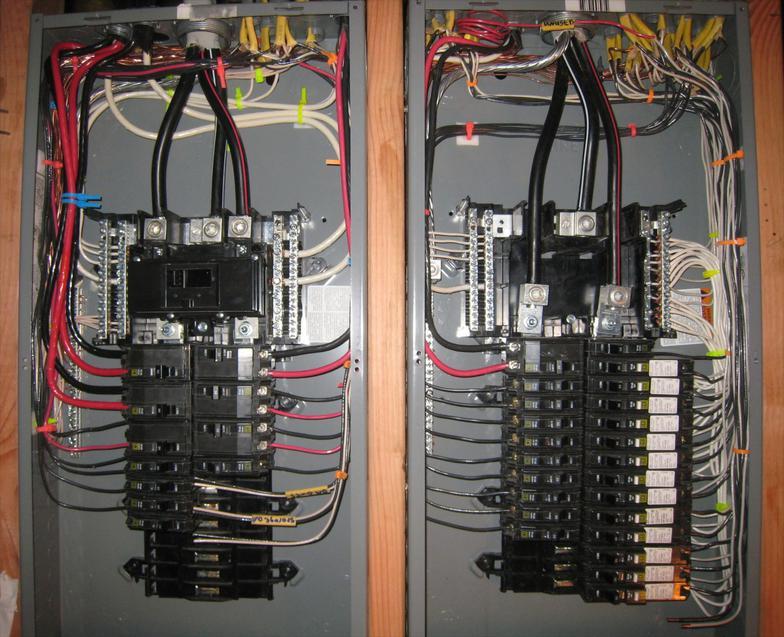 Electrical Panel Box Wiring Diagram - Wiring Diagram