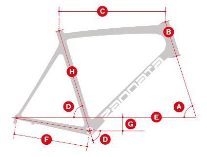 geometrieZ88