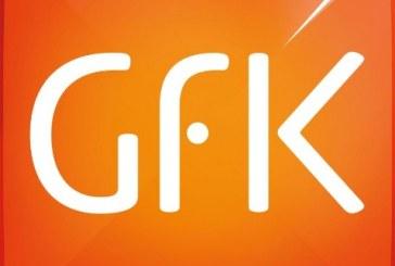 Já está aprovado pela CAEM o novo painel da GfK