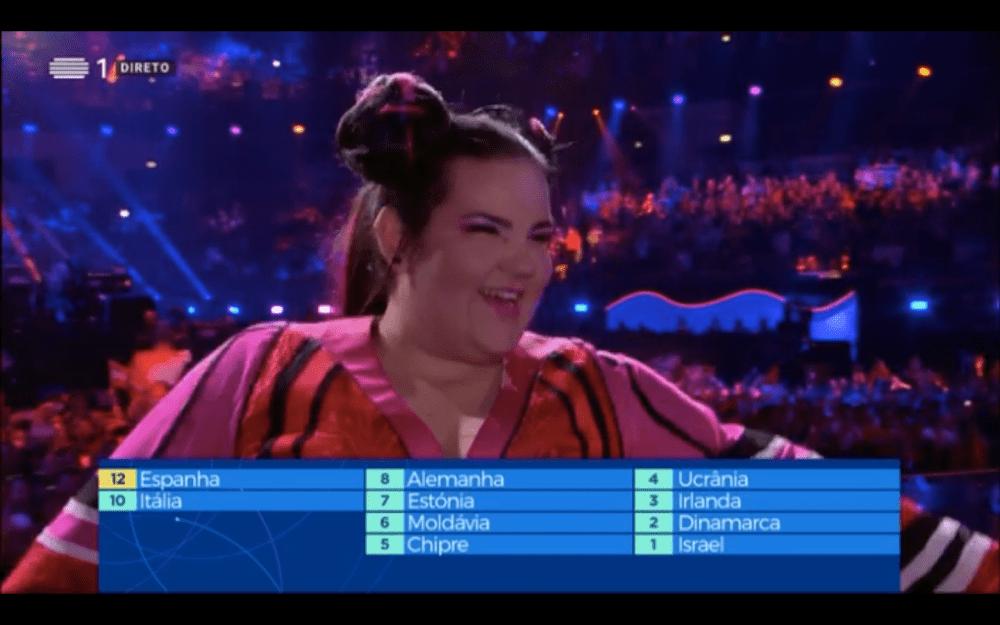estival Eurovisão da Canção 2018