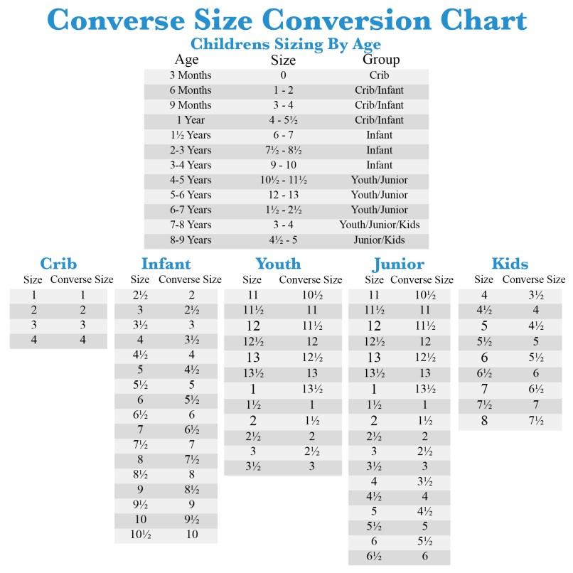 Converse Color Chart Vivostar