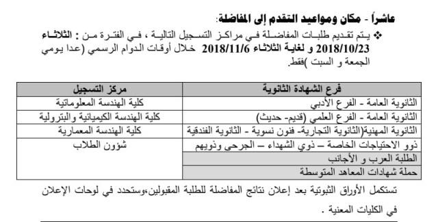 مراكز تسجيل مفاضلة التعليم المفتوح جامعة البعث 2018