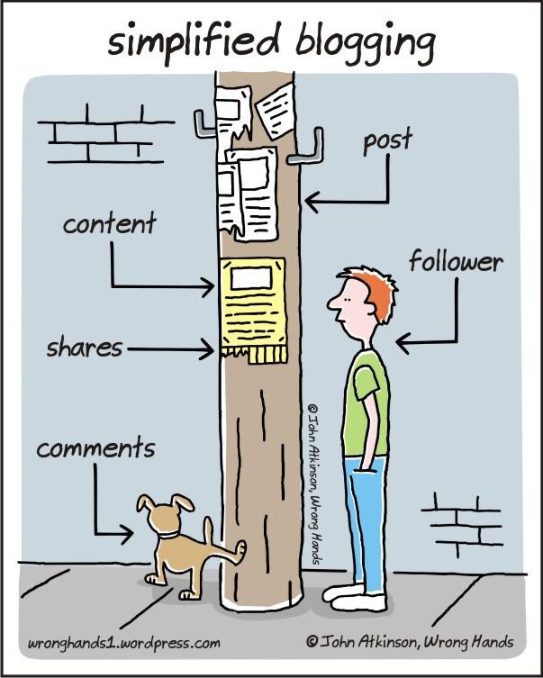 simplified-blogging1