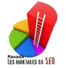 Mawada sur le net et l'esprit communautaire du blog