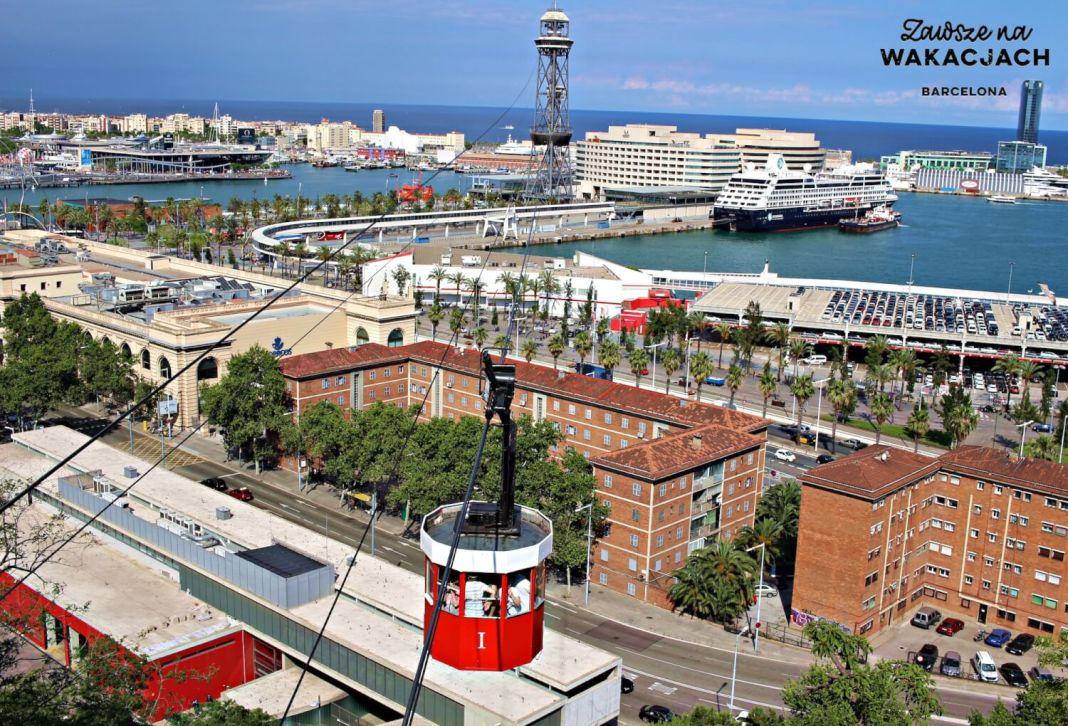 Kolejka Aeri del Port
