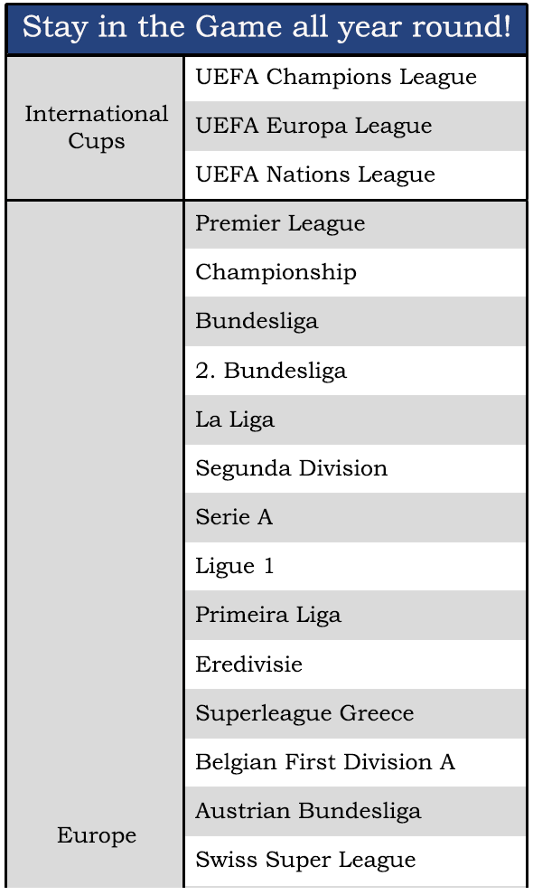 Bet 360 prediction for all matches today datafortress us