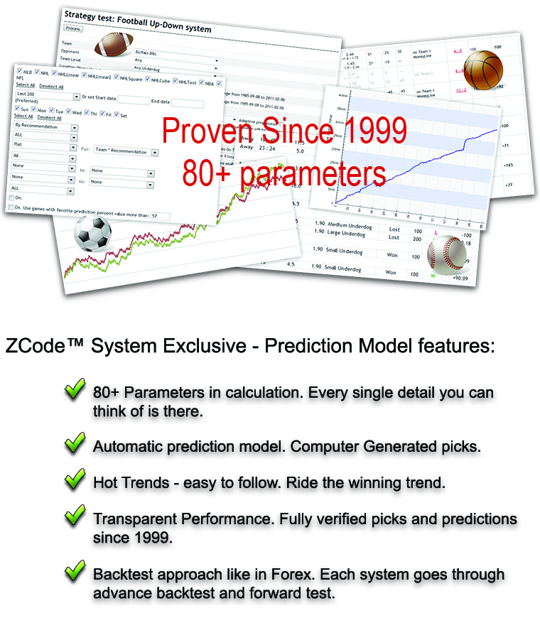 Amazing™ SYSTEM