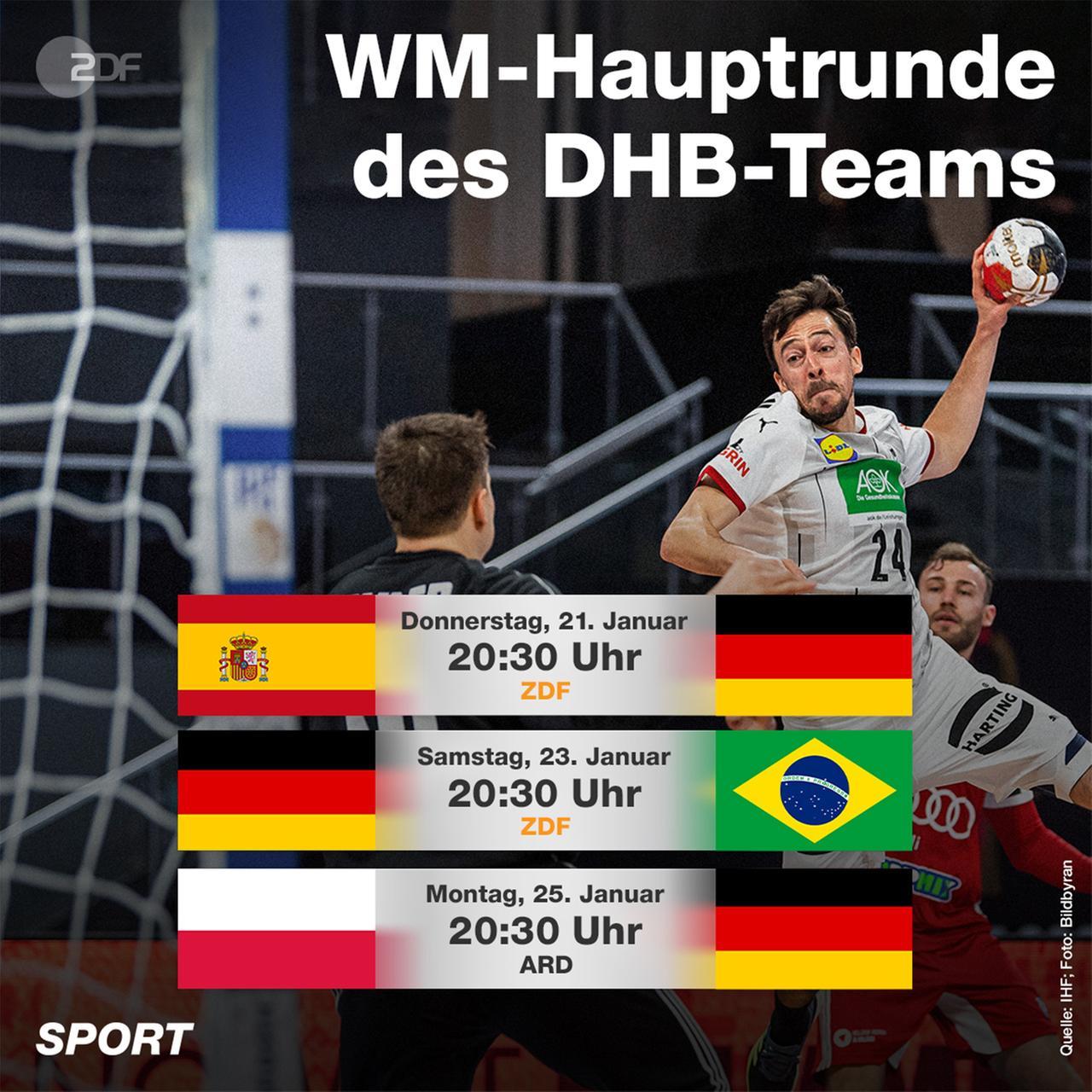 handball wm die hauptrunden gegner der