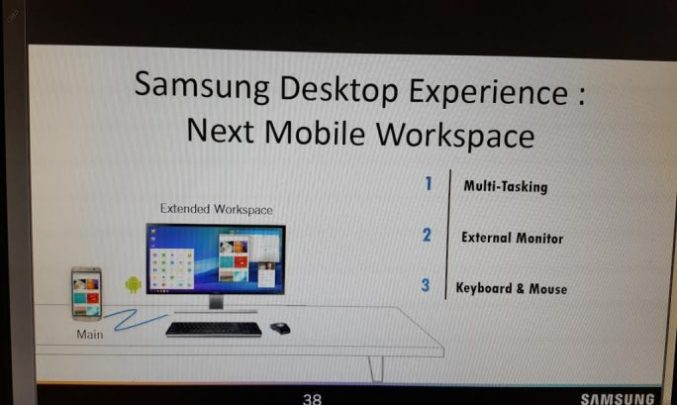 Samsung desktop experience (screenshot: all about Windows phone)