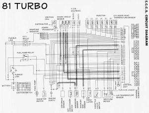 Allison Transmission Ecu Wiring Diagram | Wiring Diagram