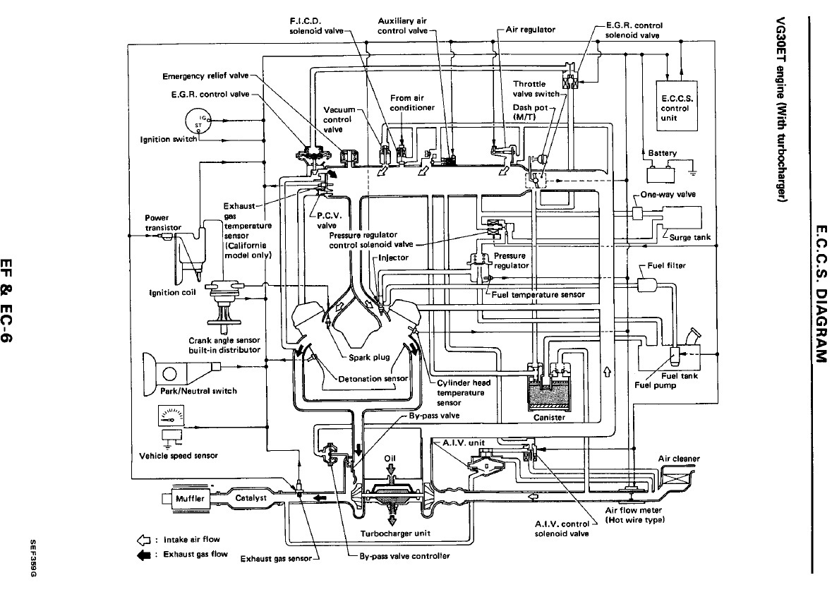 Hose Diagram 300zx