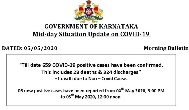 Karnataka COVID-19 5th May 2020 Bulletin