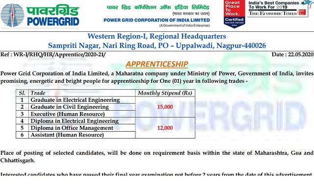 PGCIL Apprentice Recruitment