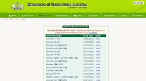 Kerala Sthree Sakthi SS221 Lottery Result