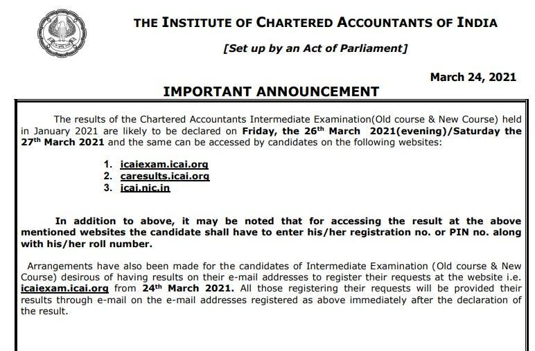 ICAI CA Inter Result Jan 2021