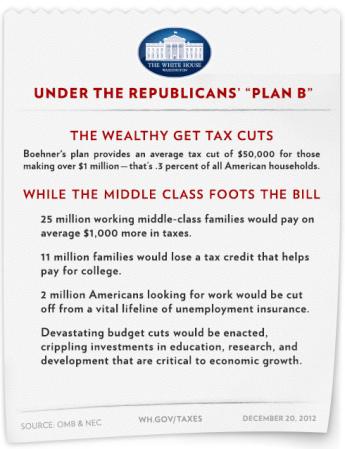 White House on plan B