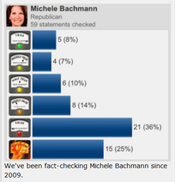 Bachmann PF report card graphic