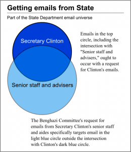 Getting emails from the state department 2015