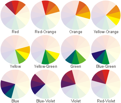 Analogus Color Scheme Definition in Graphic Design