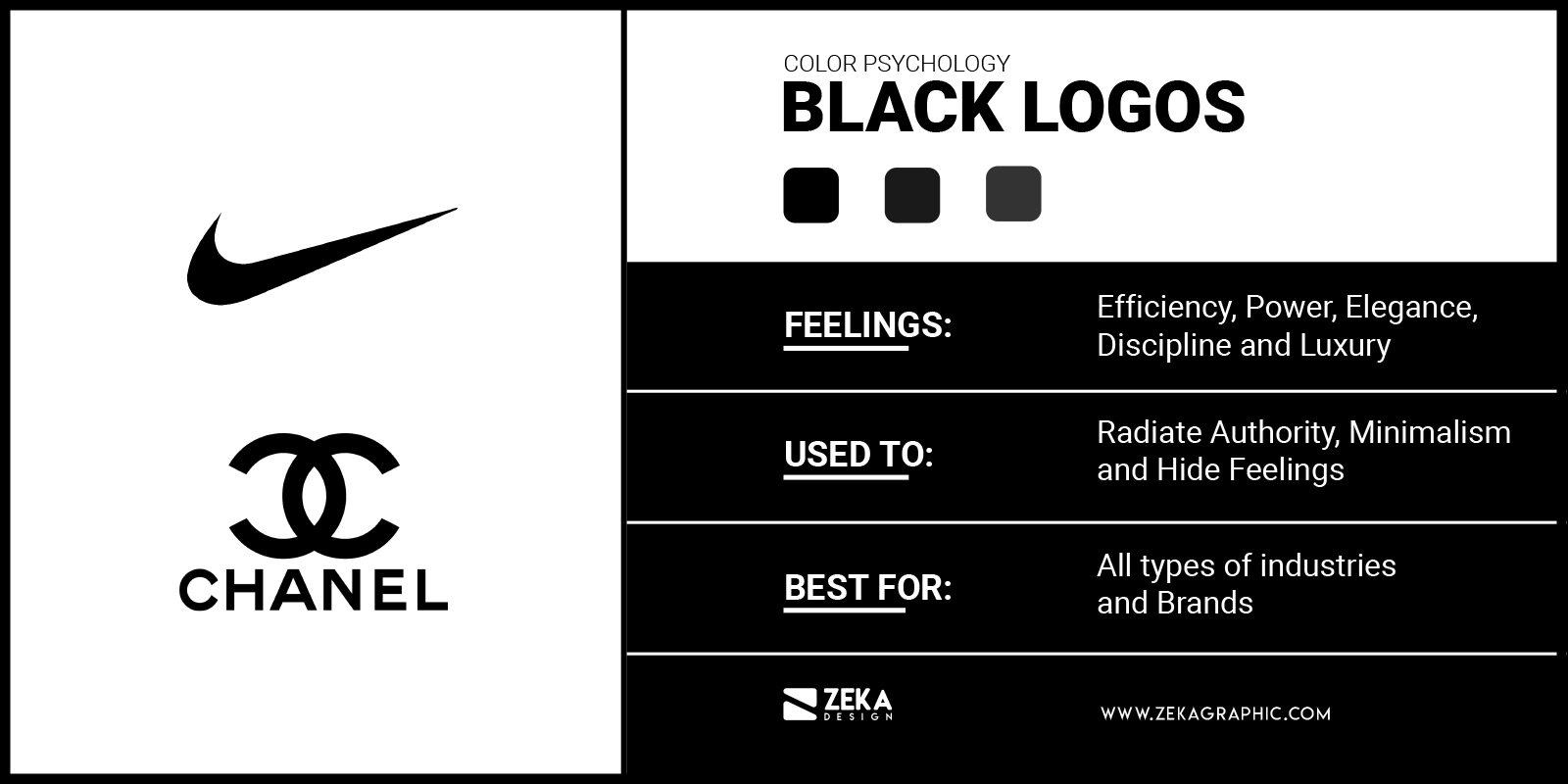 Black Logos Meaning in Graphic Design