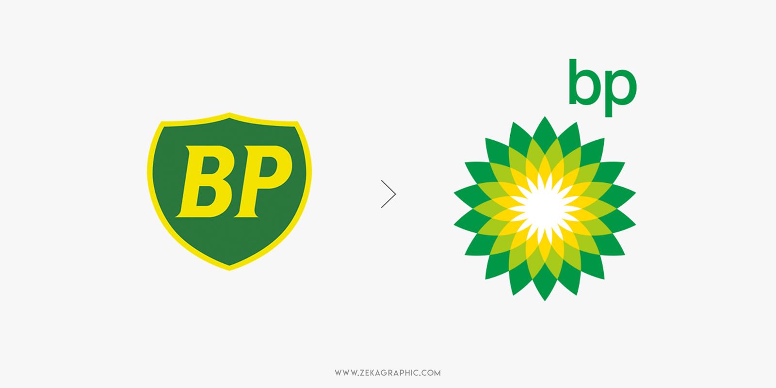 British Petroleum Logo Design Most Expensive
