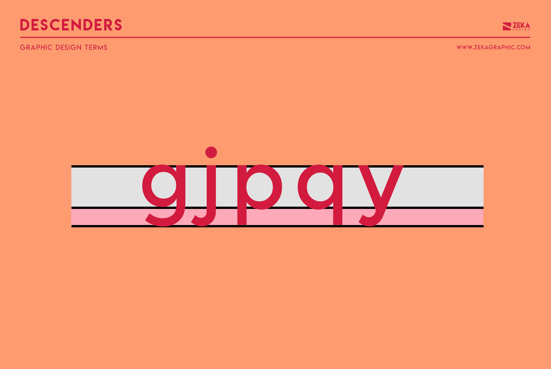Descenders Graphic Design Terms about Typography