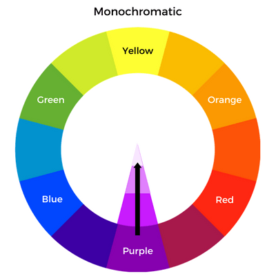 How To create a monochromatic Color Palette